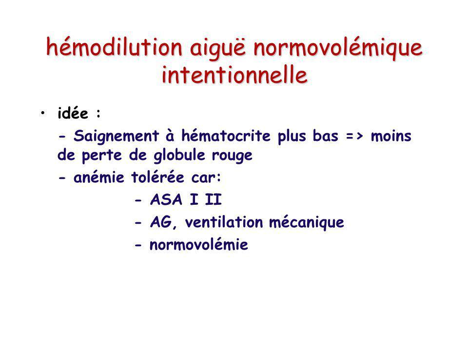 hémodilution aiguë normovolémique intentionnelle