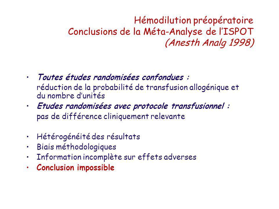 Hémodilution préopératoire Conclusions de la Méta-Analyse de l'ISPOT (Anesth Analg 1998)