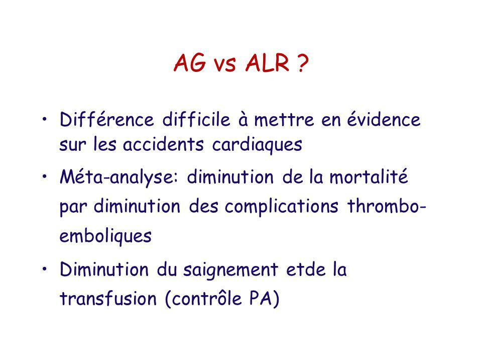 AG vs ALR Différence difficile à mettre en évidence sur les accidents cardiaques.