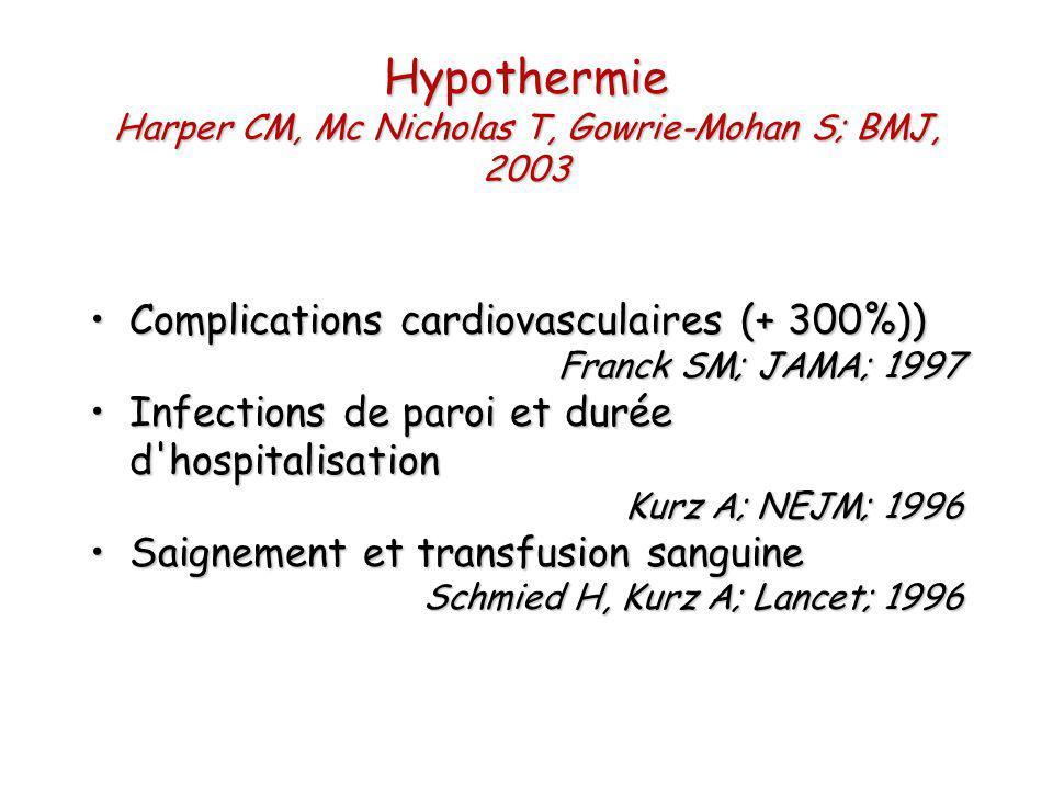 Hypothermie Harper CM, Mc Nicholas T, Gowrie-Mohan S; BMJ, 2003
