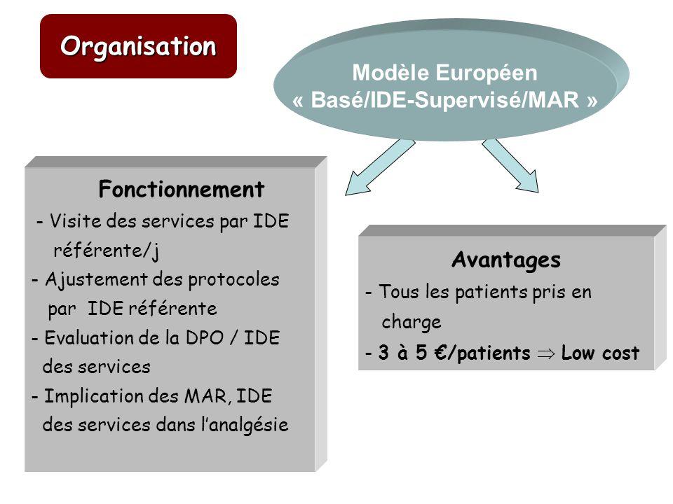« Basé/IDE-Supervisé/MAR »
