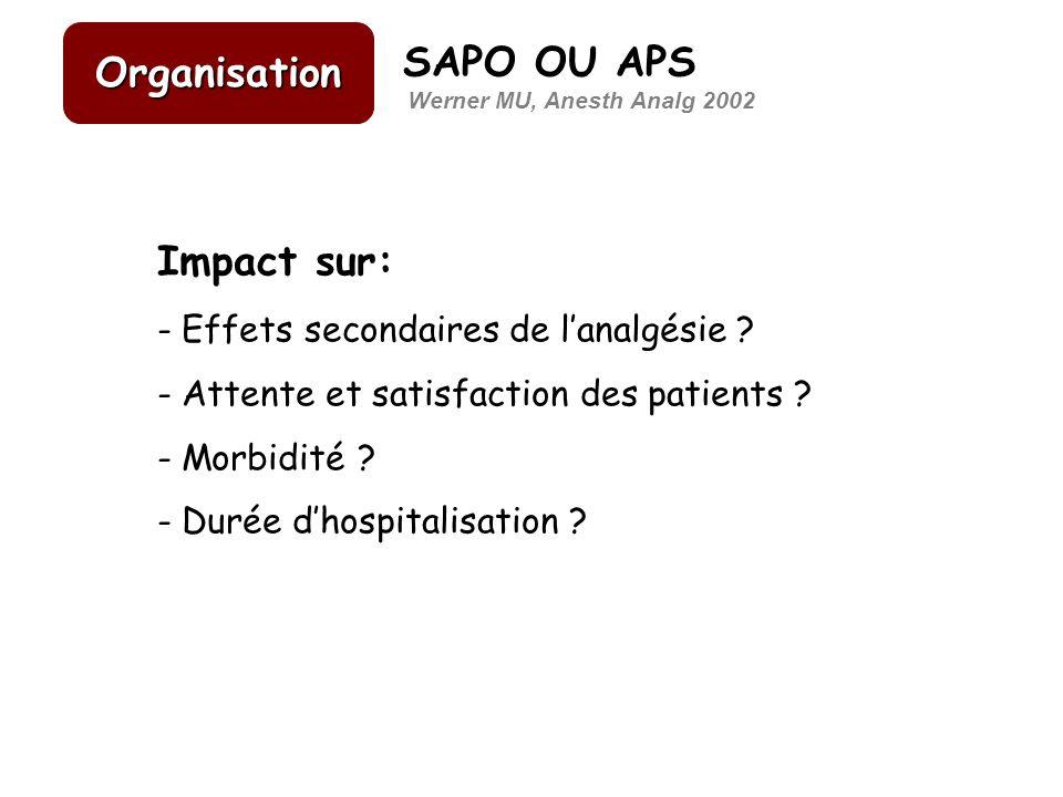 Organisation SAPO OU APS Impact sur: