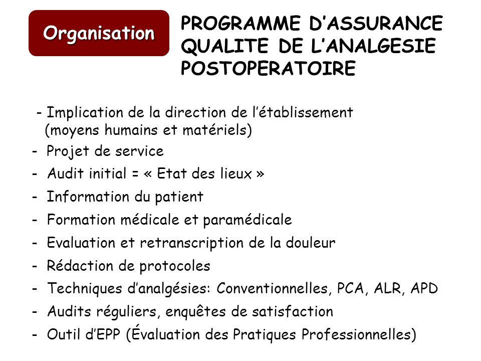 PROGRAMME D'ASSURANCE QUALITE DE L'ANALGESIE POSTOPERATOIRE
