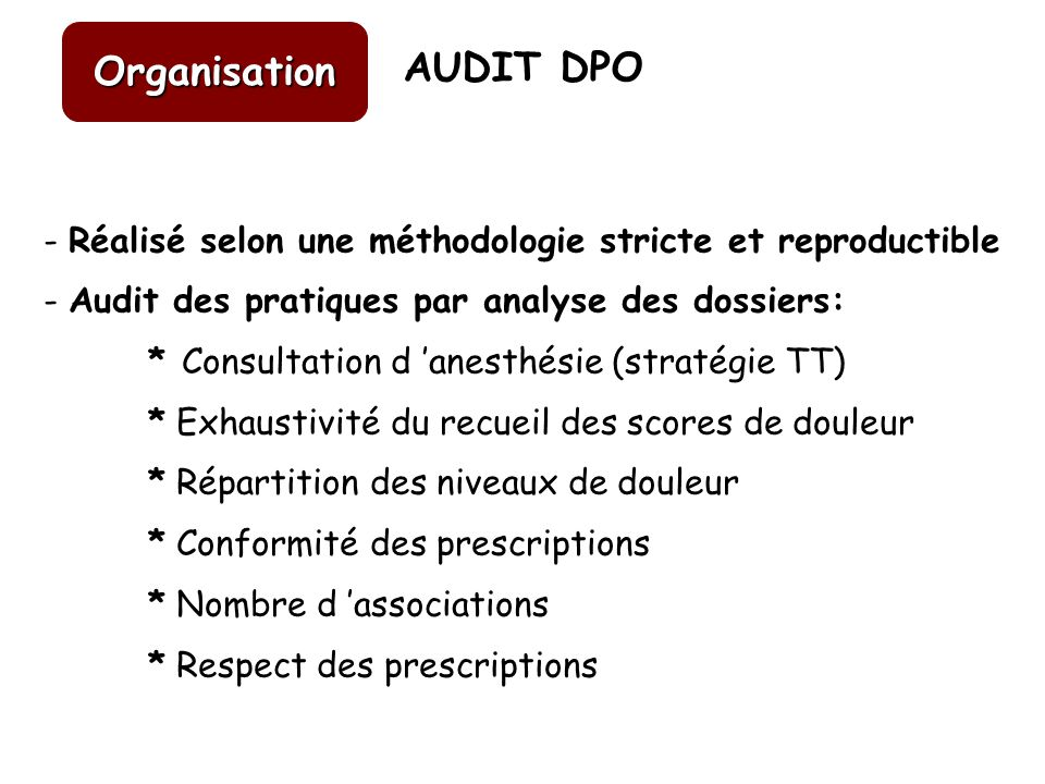 Organisation AUDIT DPO