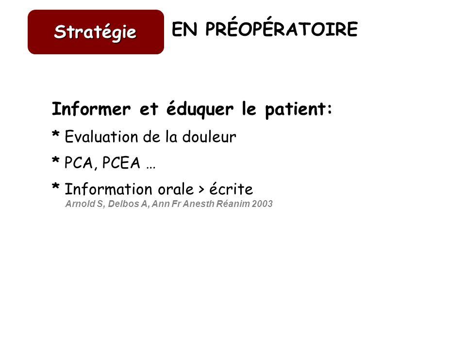 Informer et éduquer le patient: