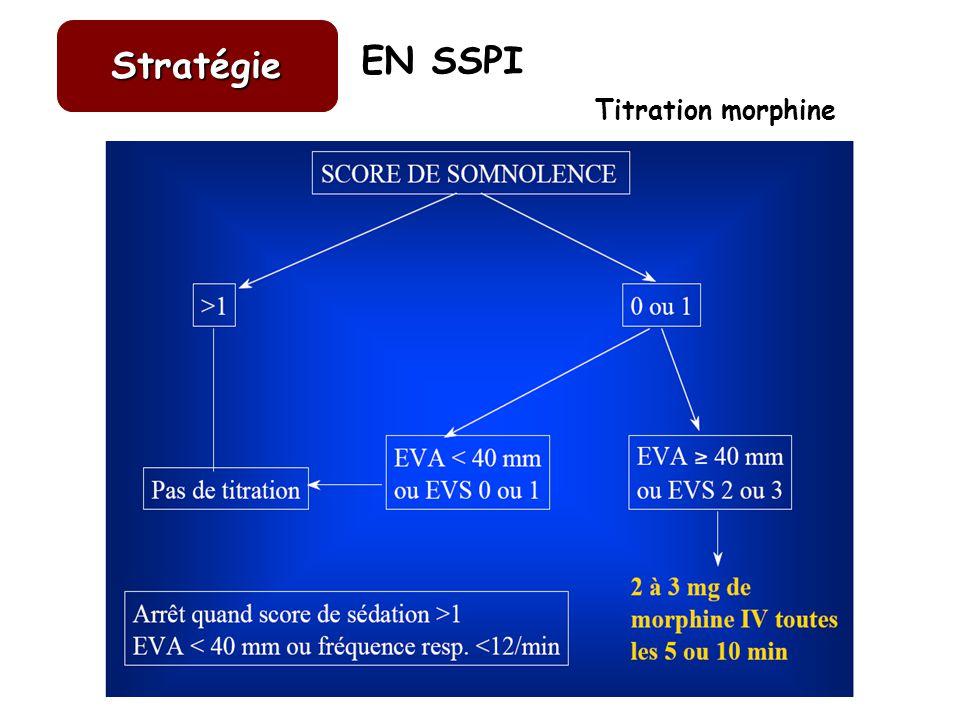 Stratégie EN SSPI Titration morphine