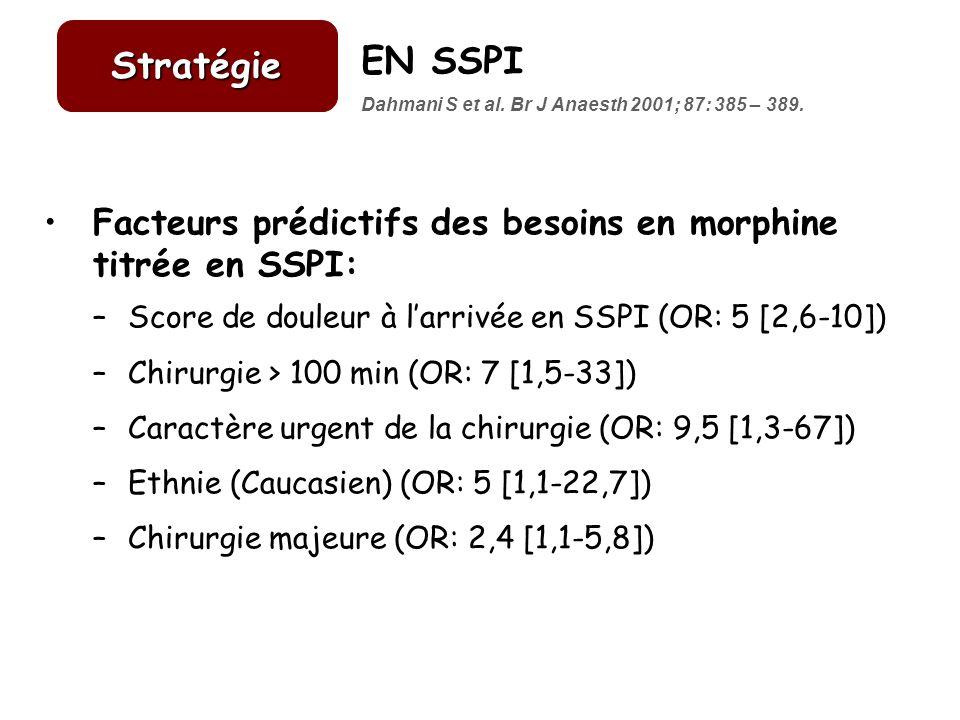 Stratégie EN SSPI. Dahmani S et al. Br J Anaesth 2001; 87: 385 – 389. Facteurs prédictifs des besoins en morphine titrée en SSPI: