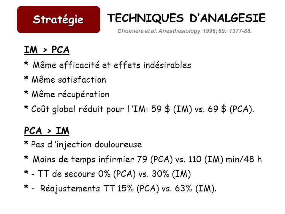 Choinière et al. Anesthesiology 1998; 89: 1377-88.