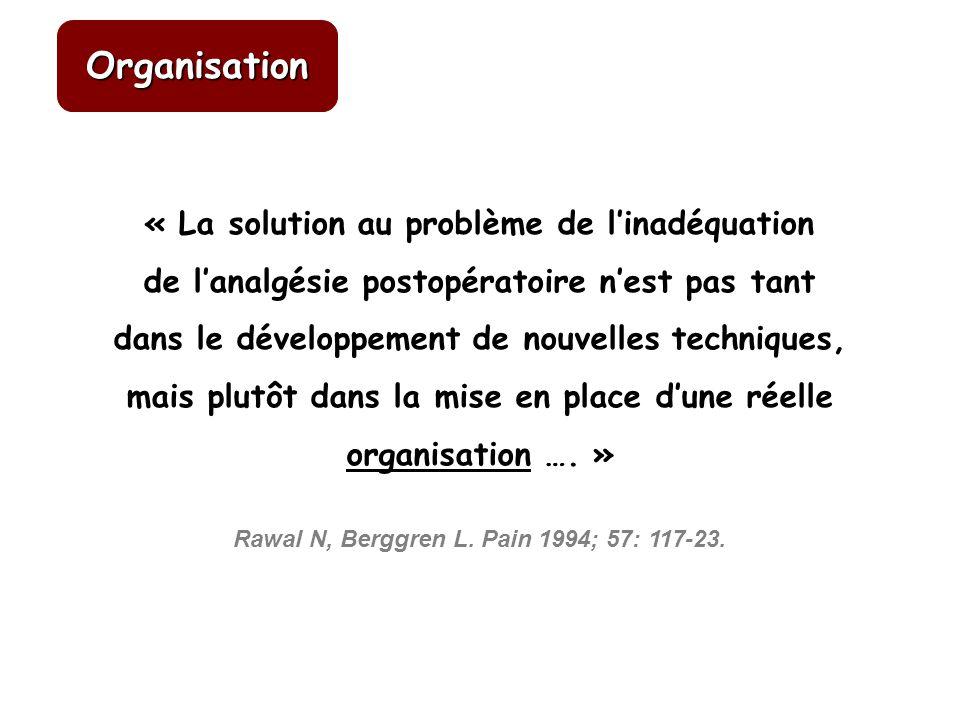 Organisation « La solution au problème de l'inadéquation