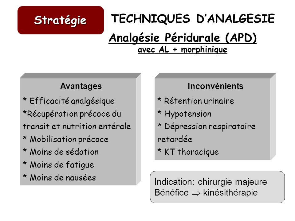 Analgésie Péridurale (APD) avec AL + morphinique