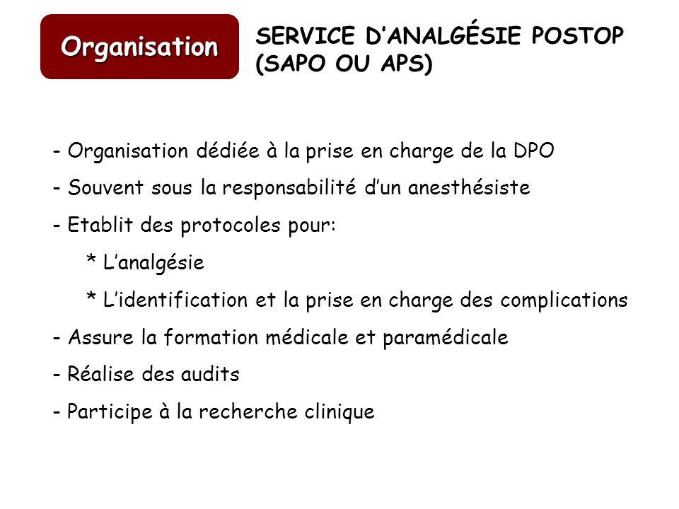 Organisation SERVICE D'ANALGÉSIE POSTOP (SAPO OU APS)
