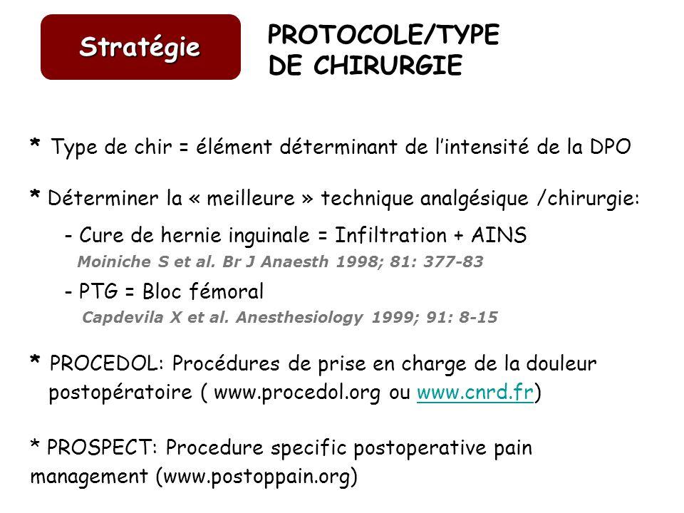 Stratégie PROTOCOLE/TYPE DE CHIRURGIE