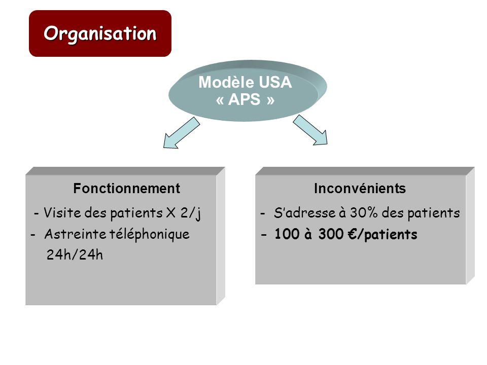 Organisation Modèle USA « APS » Fonctionnement