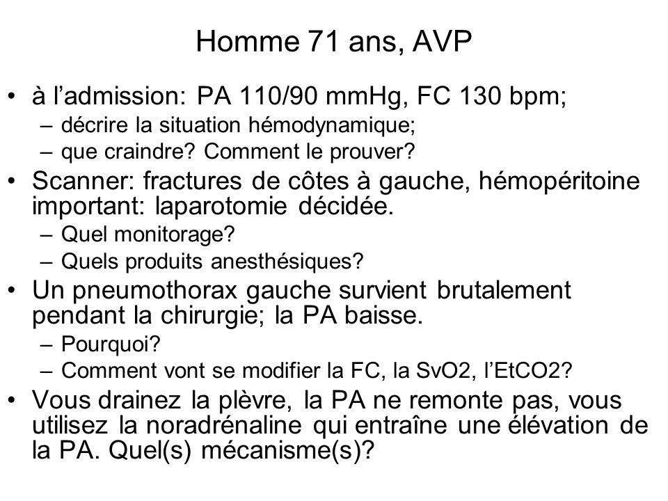 Homme 71 ans, AVP à l'admission: PA 110/90 mmHg, FC 130 bpm;