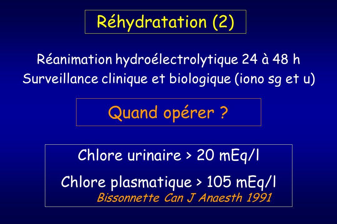 Réhydratation (2) Quand opérer Chlore urinaire > 20 mEq/l
