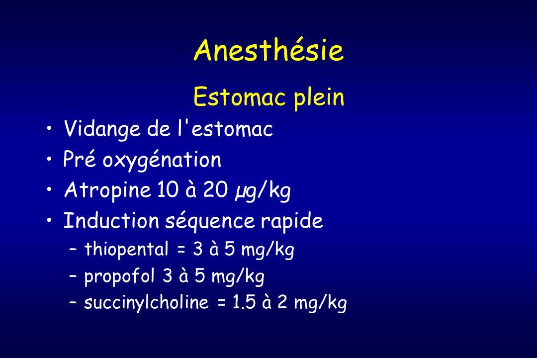Anesthésie Estomac plein Vidange de l estomac Pré oxygénation