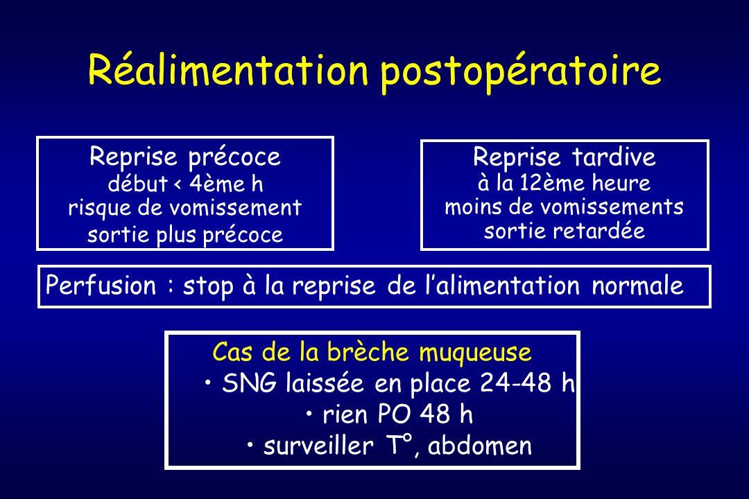 Réalimentation postopératoire