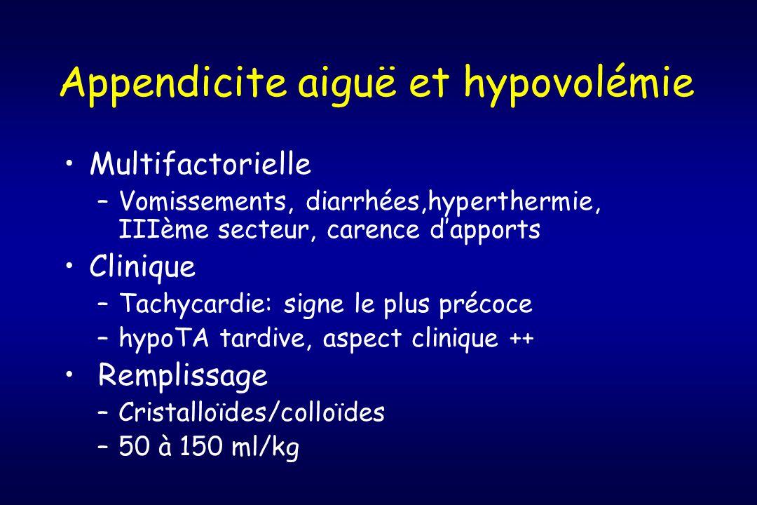 Appendicite aiguë et hypovolémie