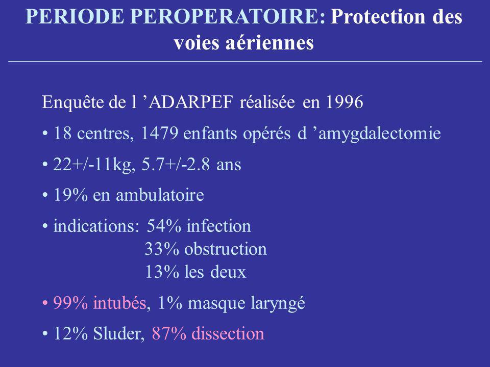 PERIODE PEROPERATOIRE: Protection des voies aériennes