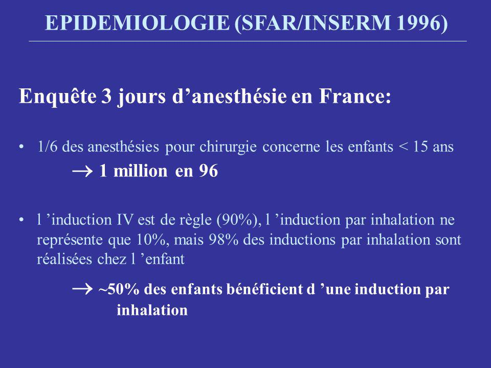 EPIDEMIOLOGIE (SFAR/INSERM 1996)