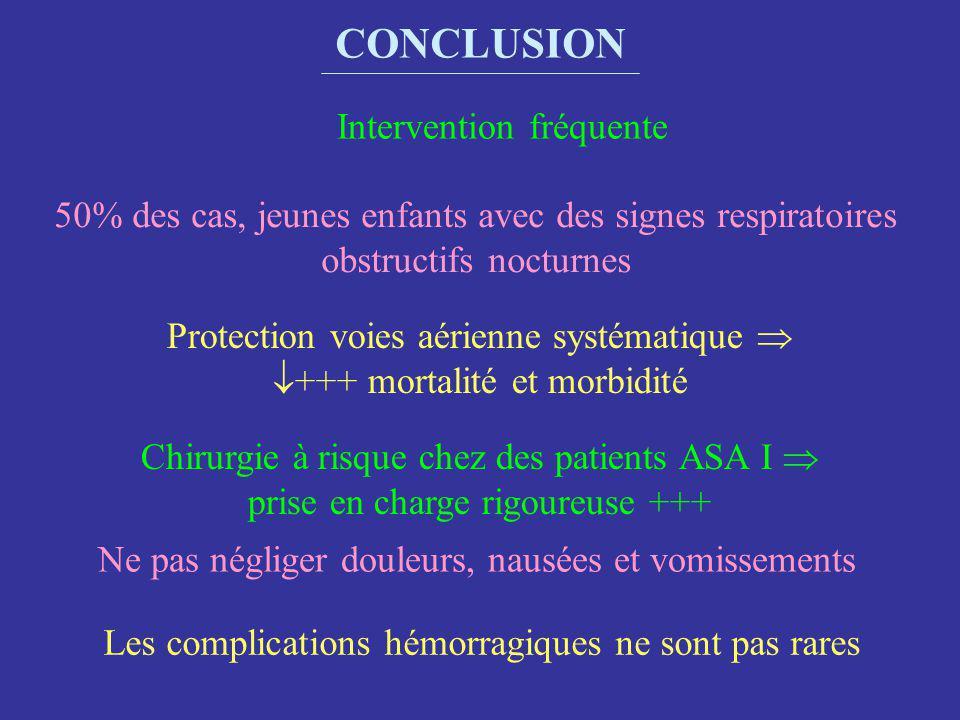 CONCLUSION Intervention fréquente