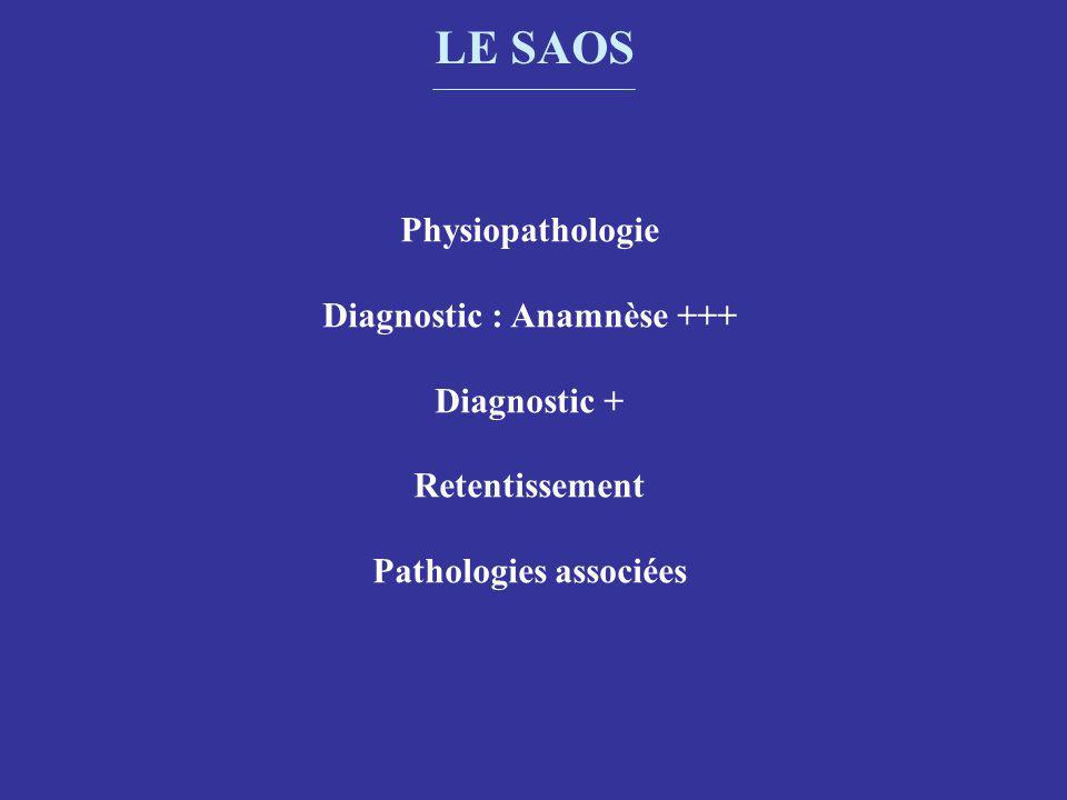 Diagnostic : Anamnèse +++ Pathologies associées