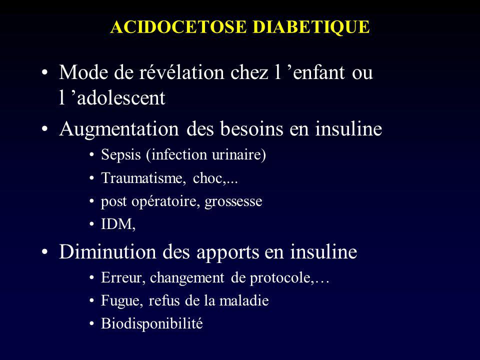 ACIDOCETOSE DIABETIQUE