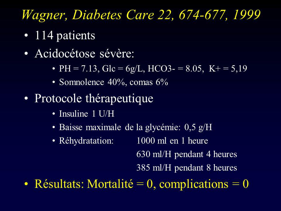 Wagner, Diabetes Care 22, 674-677, 1999 114 patients