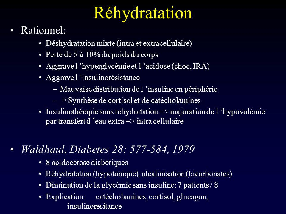 Réhydratation Rationnel: Waldhaul, Diabetes 28: 577-584, 1979