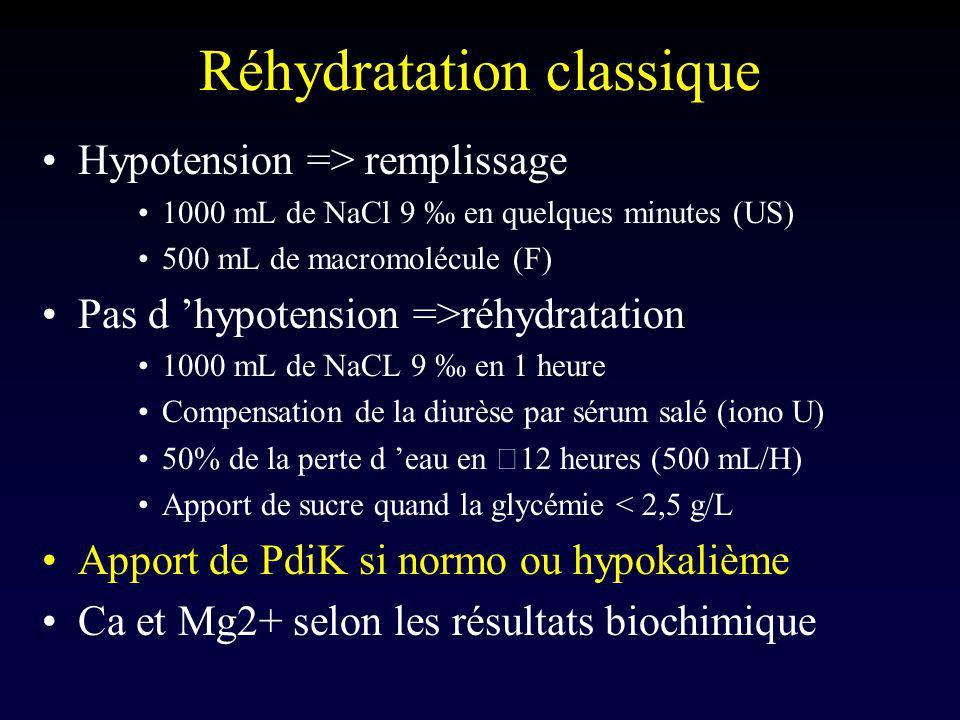 Réhydratation classique