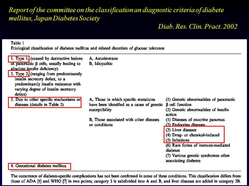 Report of the committee on the classification an diagnostic criteria of diabete mellitus, Japan Diabetes Society