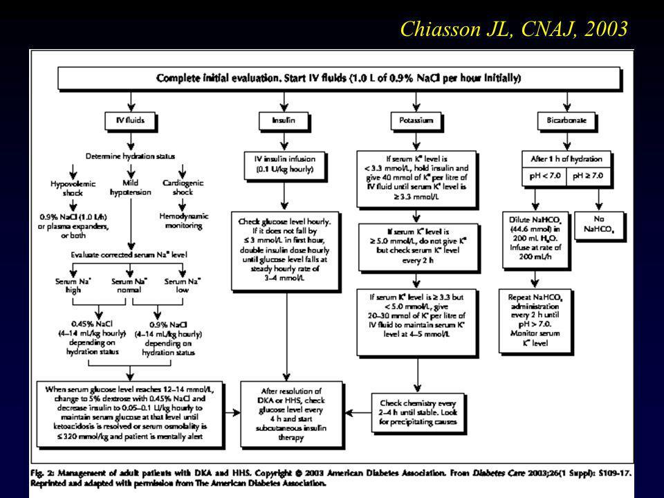 Chiasson JL, CNAJ, 2003