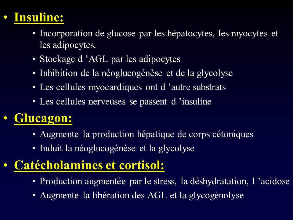 Catécholamines et cortisol:
