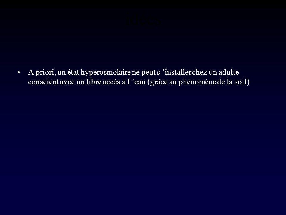 idées A priori, un état hyperosmolaire ne peut s 'installer chez un adulte conscient avec un libre accès à l 'eau (grâce au phénomène de la soif)