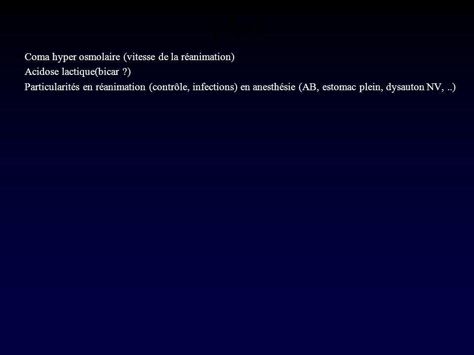plan Coma hyper osmolaire (vitesse de la réanimation)
