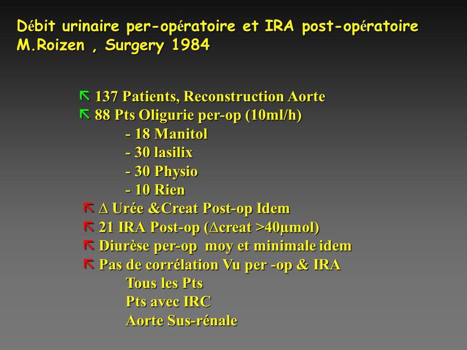 Débit urinaire per-opératoire et IRA post-opératoire M