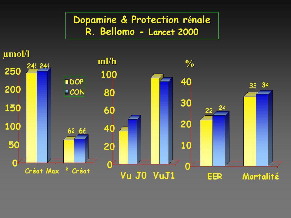 Dopamine & Protection rénale R. Bellomo - Lancet 2000