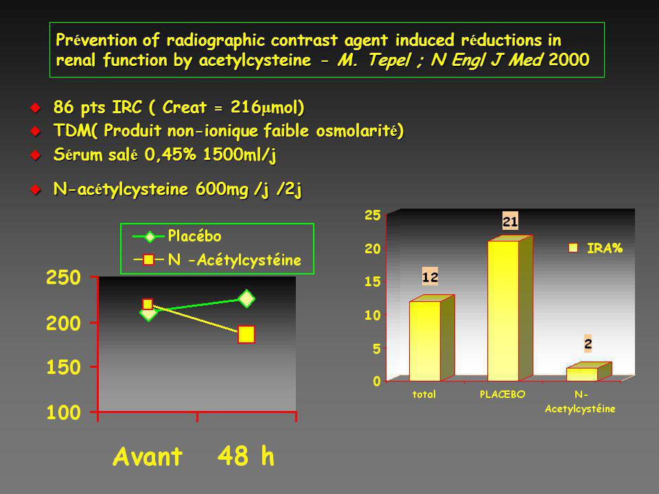 Prévention of radiographic contrast agent induced réductions in renal function by acetylcysteine - M. Tepel ; N Engl J Med 2000