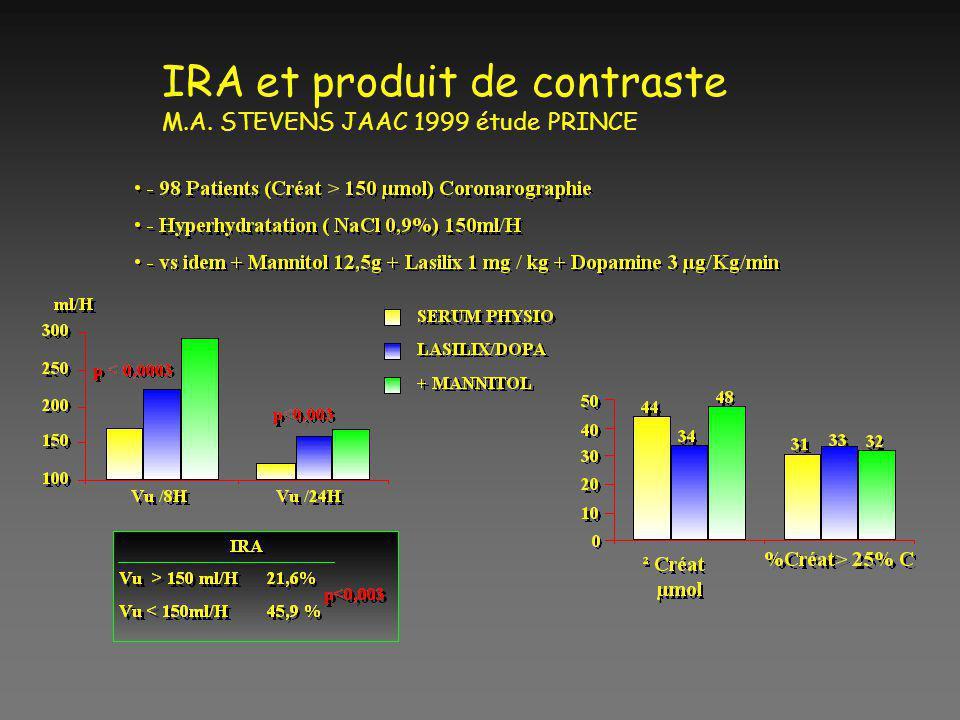 IRA et produit de contraste M.A. STEVENS JAAC 1999 étude PRINCE
