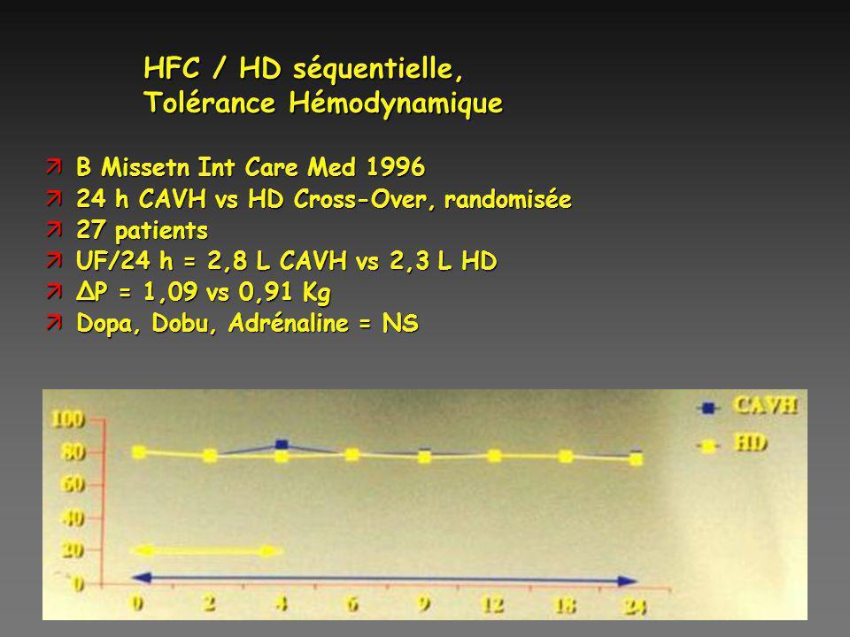 HFC / HD séquentielle, Tolérance Hémodynamique