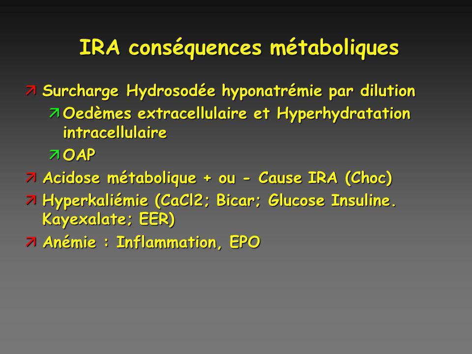 IRA conséquences métaboliques