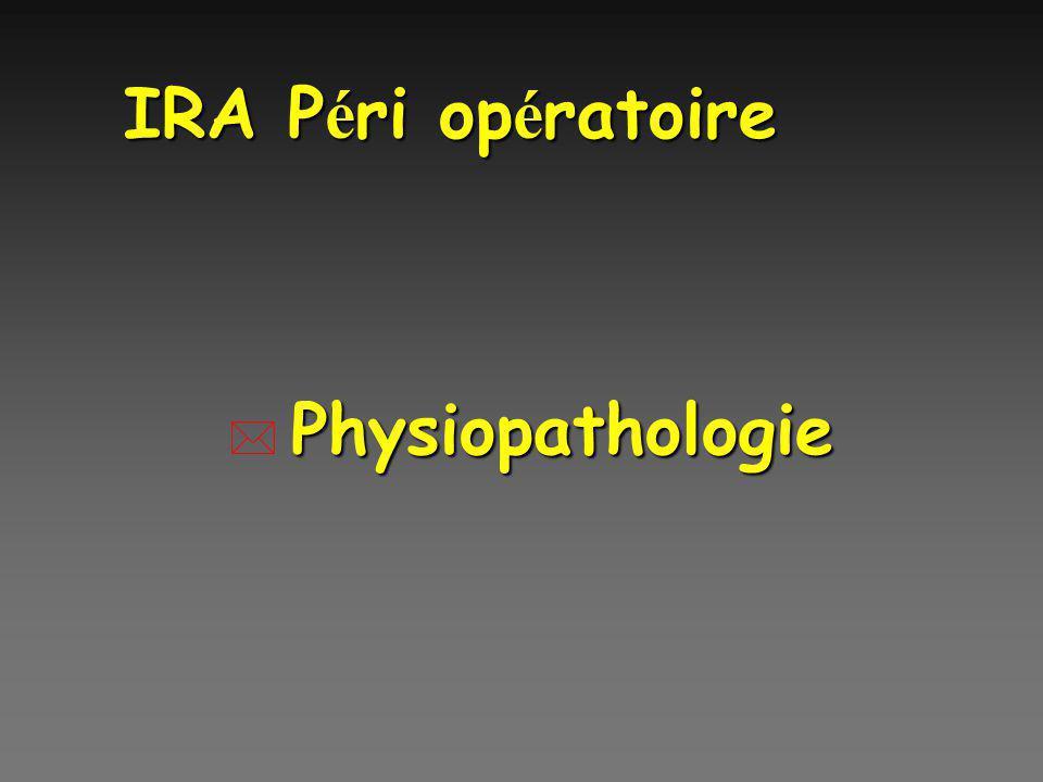 IRA Péri opératoire Physiopathologie