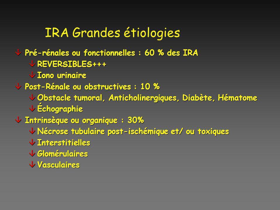 IRA Grandes étiologies