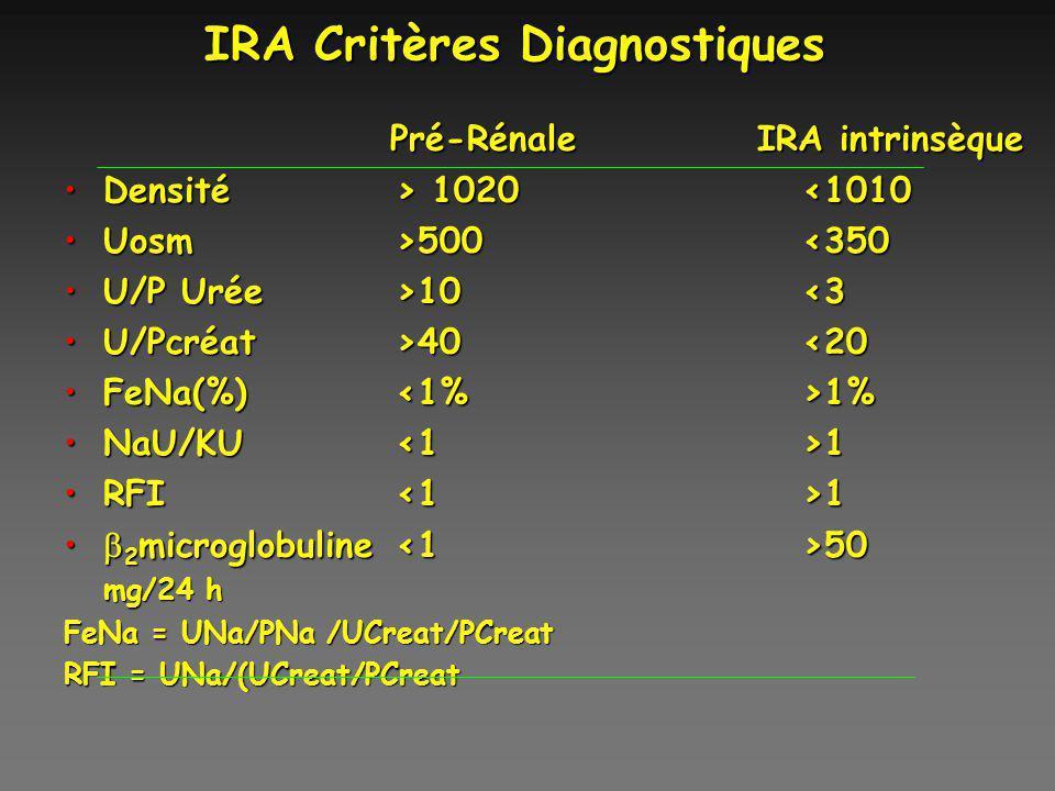 IRA Critères Diagnostiques