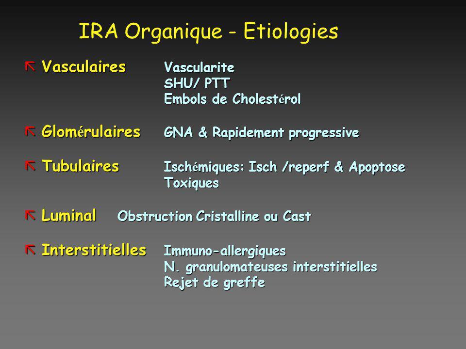 IRA Organique - Etiologies