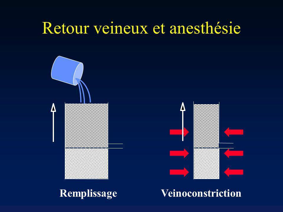 Retour veineux et anesthésie