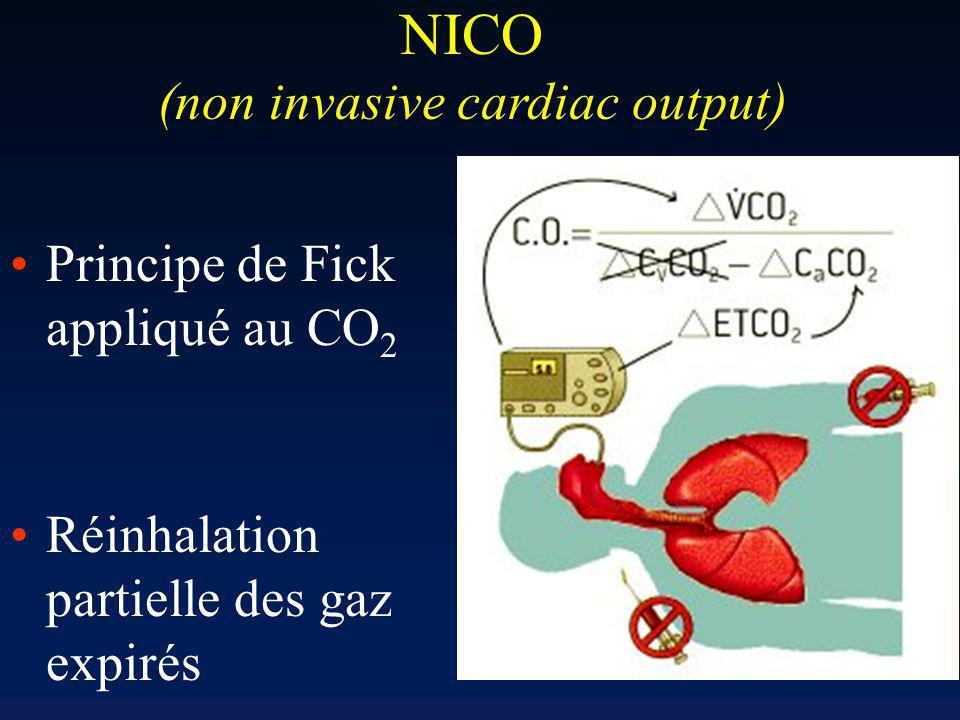 NICO (non invasive cardiac output)