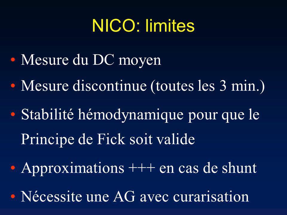 NICO: limites Mesure du DC moyen