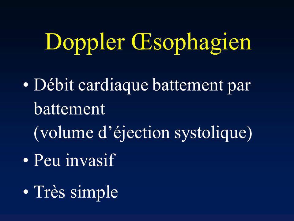 Doppler Œsophagien Débit cardiaque battement par battement (volume d'éjection systolique) Peu invasif.