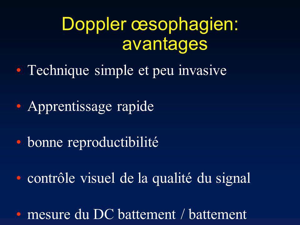 Doppler œsophagien: avantages
